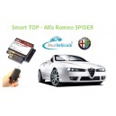 Alfa Romeo SPIDER - Smart Top